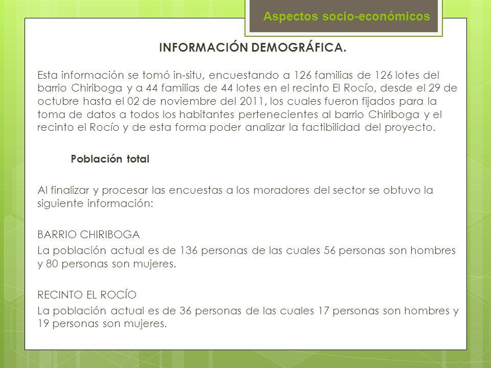 Aspectos socio-económicos Esta información se tomó in-situ, encuestando a 126 familias de 126 lotes del barrio Chiriboga y a 44 familias de 44 lotes e