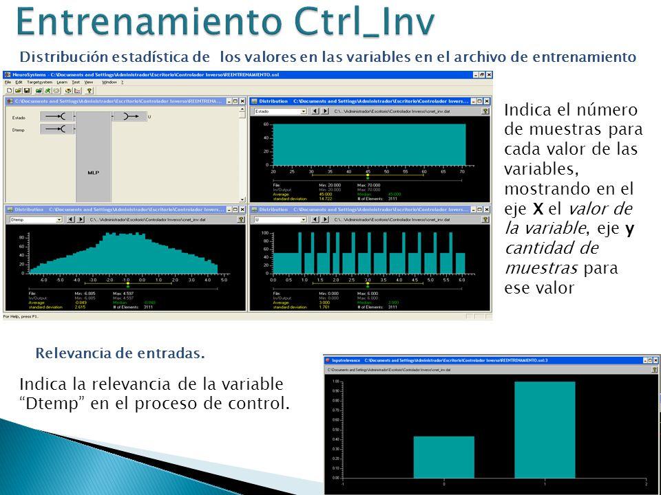 Distribución estadística de los valores en las variables en el archivo de entrenamiento Indica el número de muestras para cada valor de las variables,