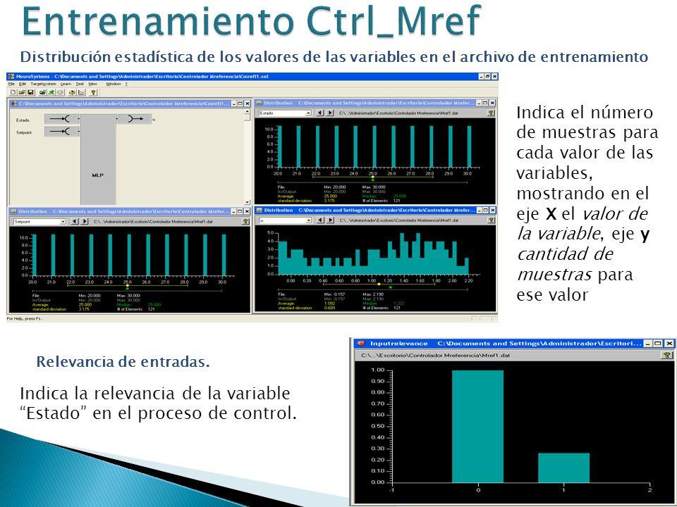 Distribución estadística de los valores de las variables en el archivo de entrenamiento Indica el número de muestras para cada valor de las variables,