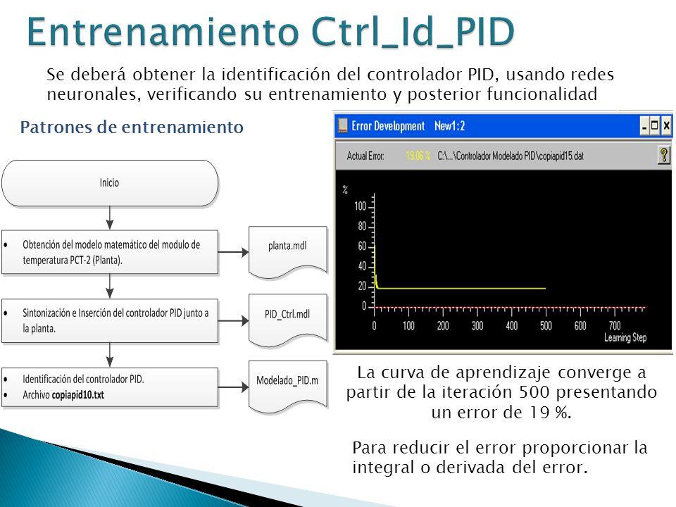 Se deberá obtener la identificación del controlador PID, usando redes neuronales, verificando su entrenamiento y posterior funcionalidad Patrones de e
