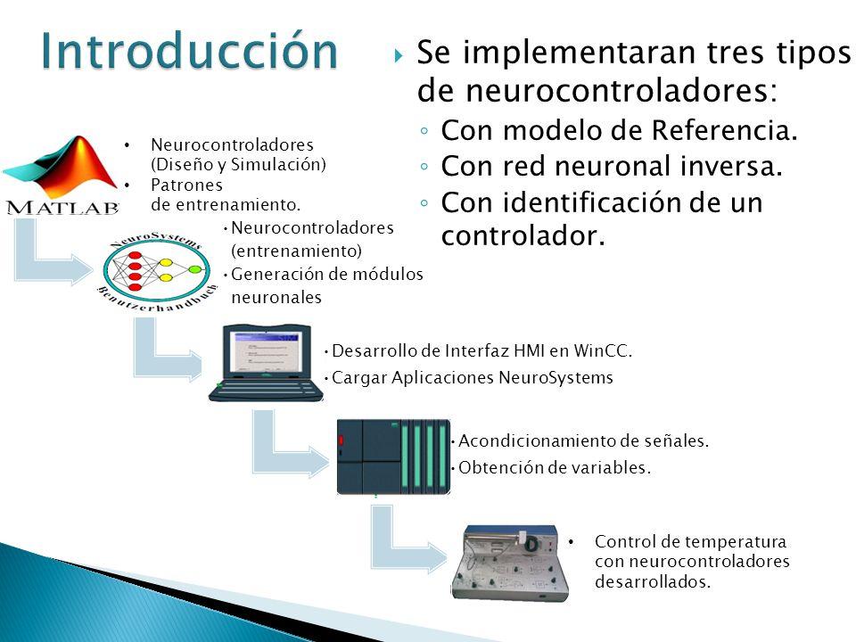 Se implementaran tres tipos de neurocontroladores: Con modelo de Referencia. Con red neuronal inversa. Con identificación de un controlador. Neurocont