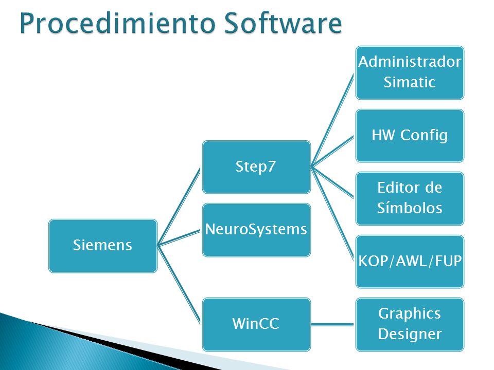 SiemensStep7 Administrador Simatic HW Config Editor de Símbolos KOP/AWL/FUPNeuroSystemsWinCC Graphics Designer
