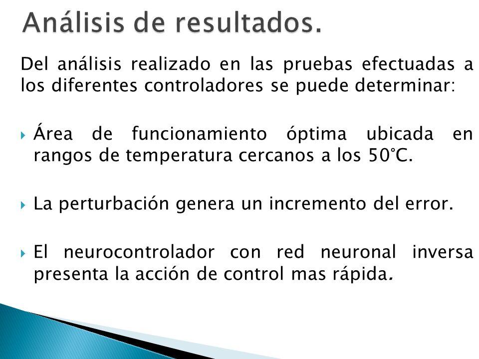 Del análisis realizado en las pruebas efectuadas a los diferentes controladores se puede determinar: Área de funcionamiento óptima ubicada en rangos d