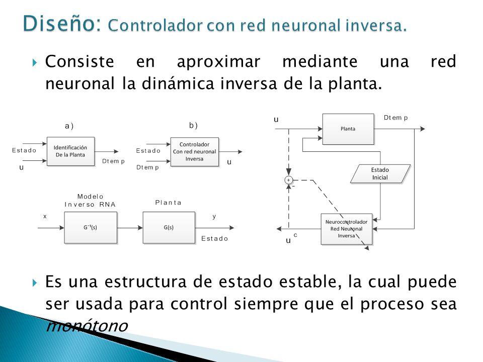 Consiste en aproximar mediante una red neuronal la dinámica inversa de la planta. Es una estructura de estado estable, la cual puede ser usada para co