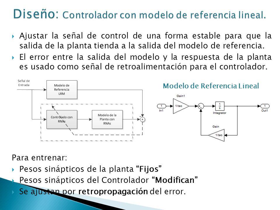 Ajustar la señal de control de una forma estable para que la salida de la planta tienda a la salida del modelo de referencia. El error entre la salida