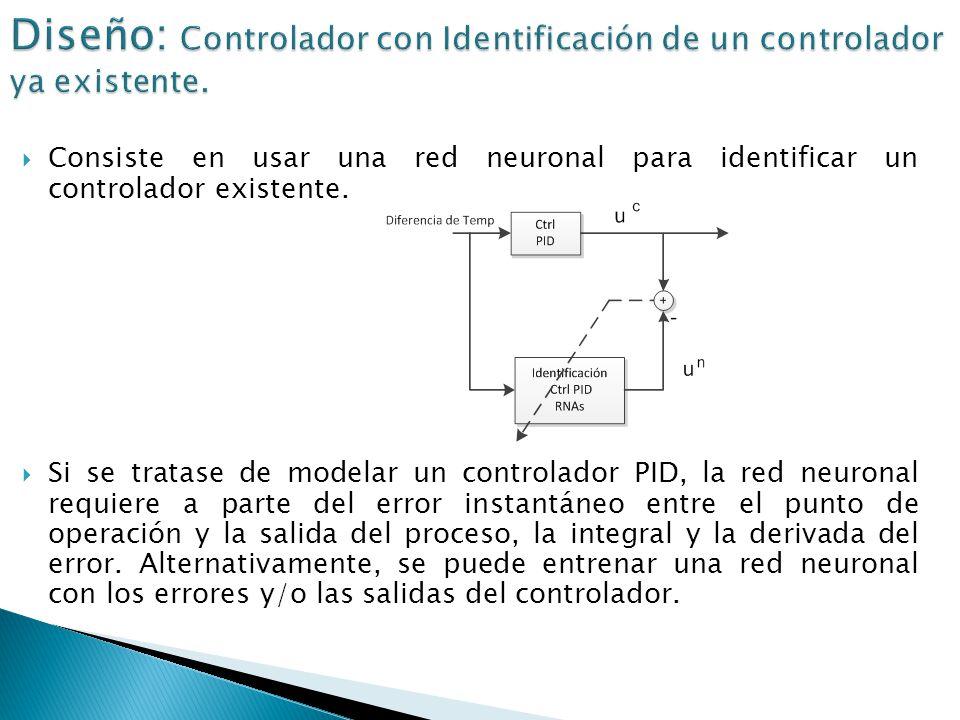 Consiste en usar una red neuronal para identificar un controlador existente. Si se tratase de modelar un controlador PID, la red neuronal requiere a p