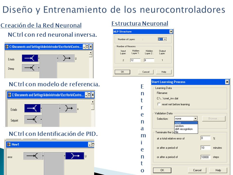 Creación de la Red Neuronal NCtrl con red neuronal inversa.