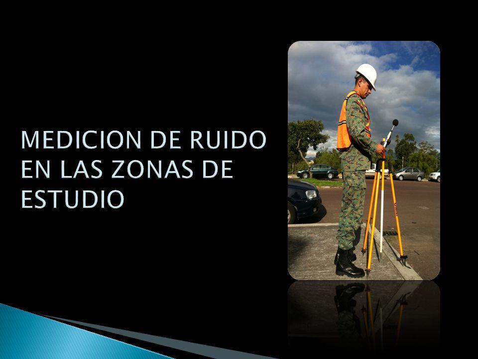 EXTENSIÓN 2,35 km² QUITO SAN PEDRO DE TABOADA SANGOLQUÍ ZONA COMERCIAL ZONA RESIDENCIAL MIXTA ZONA COMERCIAL ZONA RESIDENCIAL MIXTA PRINCIPALES ACTVIDADES COMERCIALES Y BANCARIAS DEL VALLE DE LOS CHILLOS AVENIDAS GRAL.