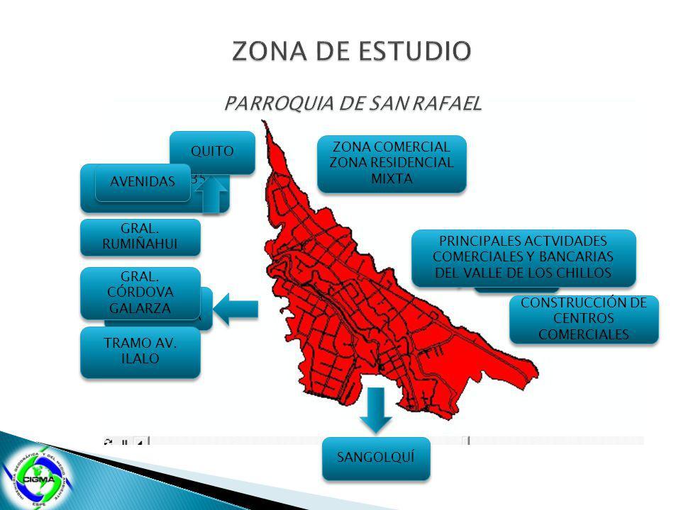 EXTENSIÓN 2,35 km² QUITO SAN PEDRO DE TABOADA SANGOLQUÍ ZONA COMERCIAL ZONA RESIDENCIAL MIXTA ZONA COMERCIAL ZONA RESIDENCIAL MIXTA PRINCIPALES ACTVID