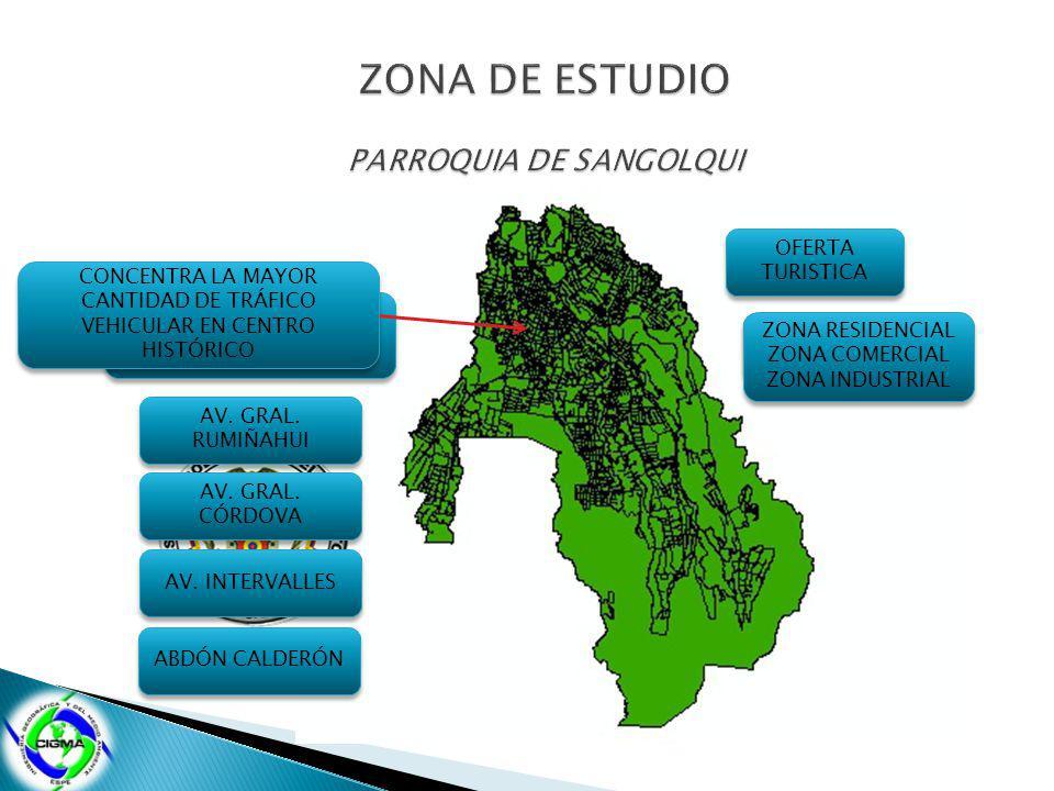 OFERTA TURISTICA ESPE VARIEDAD DE GASTRONOMÍA CONCENTRA LA MAYOR CANTIDAD DE TRÁFICO VEHICULAR EN CENTRO HISTÓRICO AV.