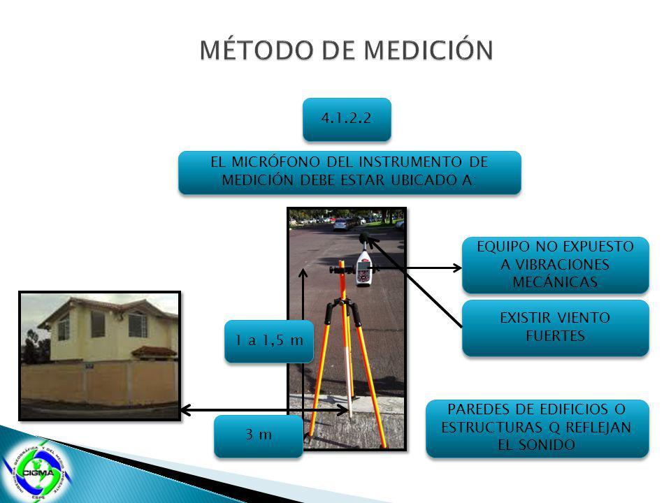 4.1.2.2 EL MICRÓFONO DEL INSTRUMENTO DE MEDICIÓN DEBE ESTAR UBICADO A: 1 a 1,5 m 3 m PAREDES DE EDIFICIOS O ESTRUCTURAS Q REFLEJAN EL SONIDO EQUIPO NO EXPUESTO A VIBRACIONES MECÁNICAS EXISTIR VIENTO FUERTES