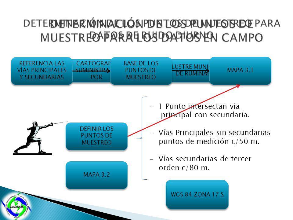 CARTOGRAFÍA SUMINISTRADA POR ILUSTRE MUNICIPIO DE RUMIÑAHUI REFERENCIA LAS VÍAS PRINCIPALES Y SECUNDARIAS BASE DE LOS PUNTOS DE MUESTREO MAPA 3.1 DEFINIR LOS PUNTOS DE MUESTREO -1 Punto intersectan vía principal con secundaria.