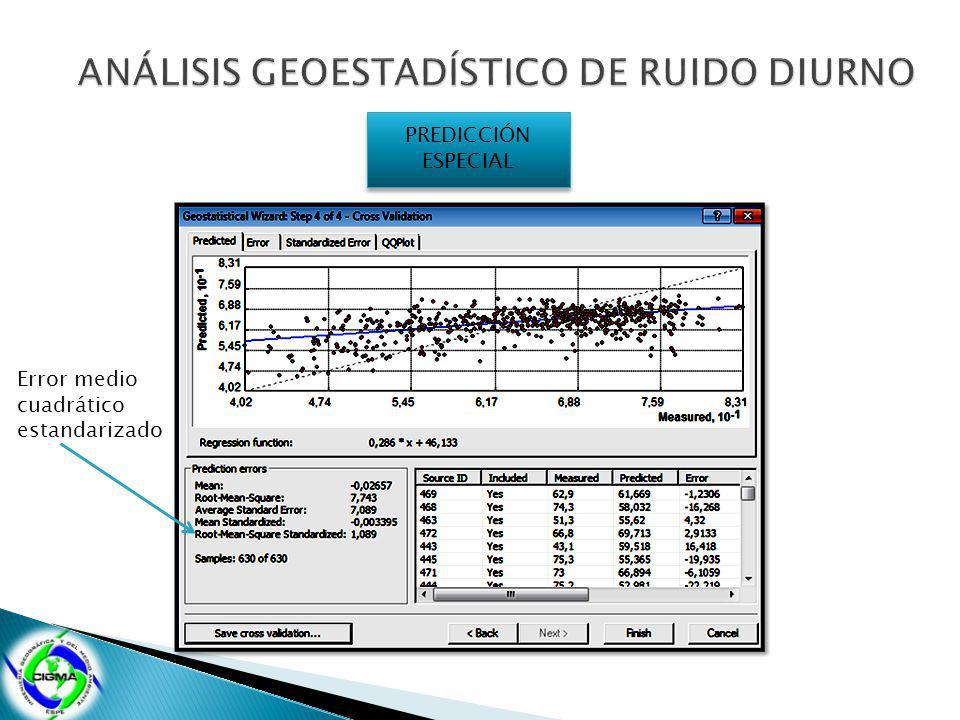 PREDICCIÓN ESPECIAL PREDICCIÓN ESPECIAL Error medio cuadrático estandarizado