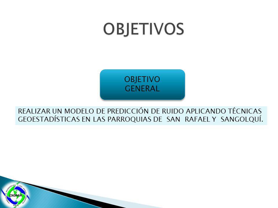 OBJETIVO GENERAL OBJETIVO GENERAL REALIZAR UN MODELO DE PREDICCIÓN DE RUIDO APLICANDO TÉCNICAS GEOESTADÍSTICAS EN LAS PARROQUIAS DE SAN RAFAEL Y SANGOLQUÍ.