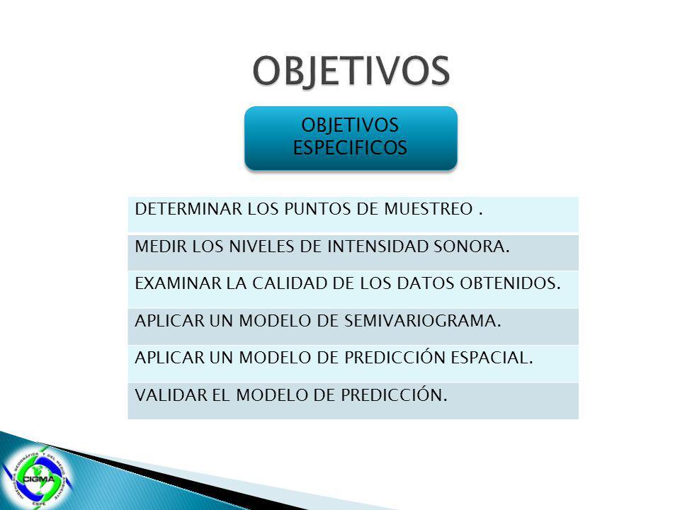 OBJETIVOS ESPECIFICOS OBJETIVOS ESPECIFICOS DETERMINAR LOS PUNTOS DE MUESTREO.