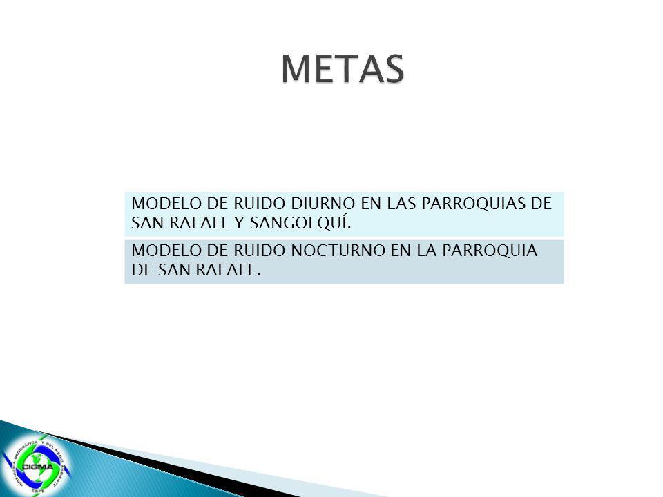 MODELO DE RUIDO DIURNO EN LAS PARROQUIAS DE SAN RAFAEL Y SANGOLQUÍ.