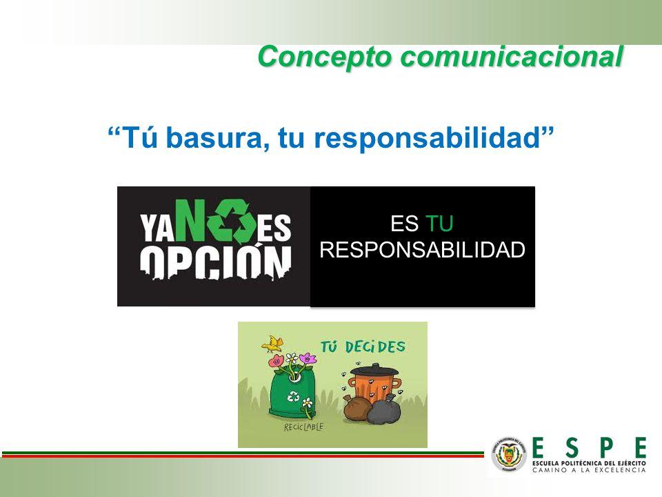 Concepto comunicacional Tú basura, tu responsabilidad ES TU RESPONSABILIDAD ES TU RESPONSABILIDAD