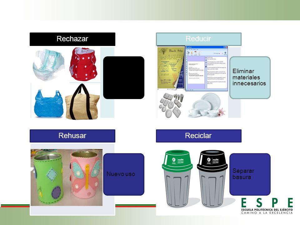 Sustituir por materiales amigables Rechazar Eliminar materiales innecesarios Reducir Nuevo uso Rehusar Separar basura Reciclar