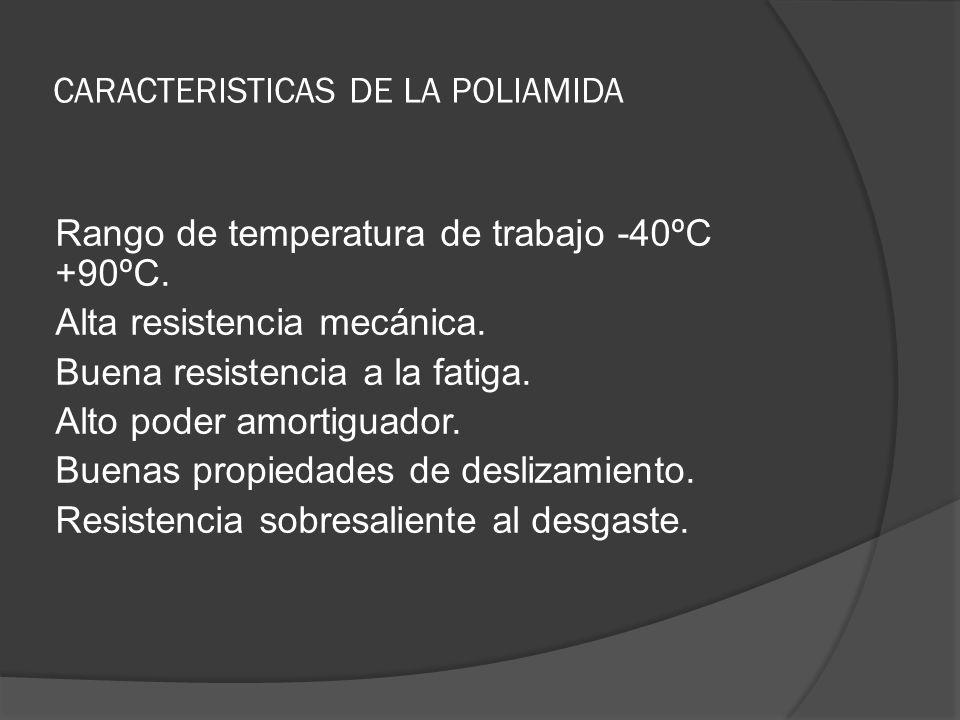CARACTERISTICAS DE LA POLIAMIDA Rango de temperatura de trabajo -40ºC +90ºC. Alta resistencia mecánica. Buena resistencia a la fatiga. Alto poder amor