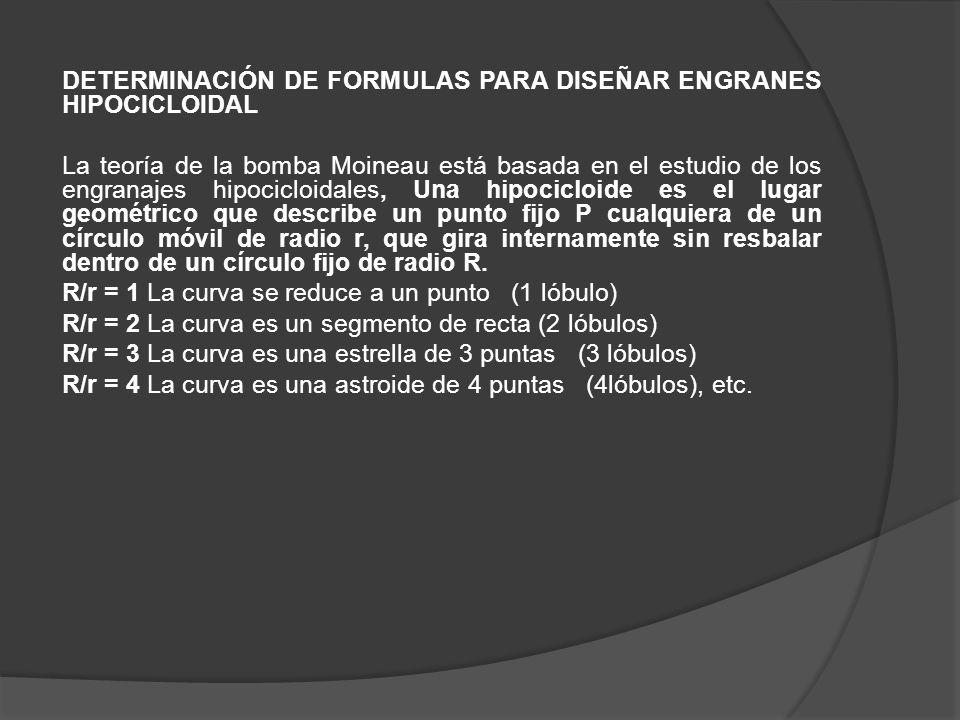 DETERMINACIÓN DE FORMULAS PARA DISEÑAR ENGRANES HIPOCICLOIDAL La teoría de la bomba Moineau está basada en el estudio de los engranajes hipocicloidale