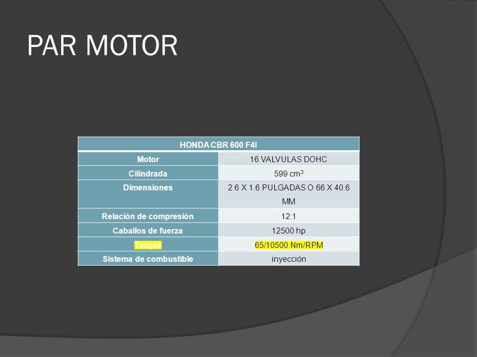 PAR MOTOR HONDA CBR 600 F4I Motor16 VALVULAS DOHC Cilindrada599 cm 3 Dimensiones 2.6 X 1.6 PULGADAS O 66 X 40.6 MM Relación de compresión12:1 Caballos