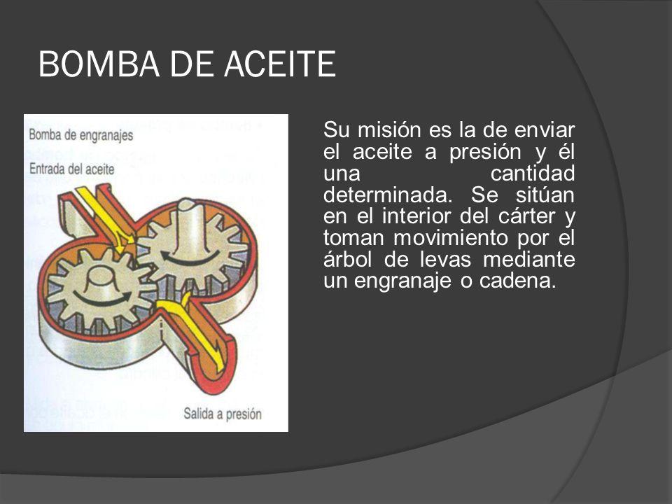 BOMBA DE LOBULOS Bomba de lóbulos: también es un sistema de engranajes pero interno.