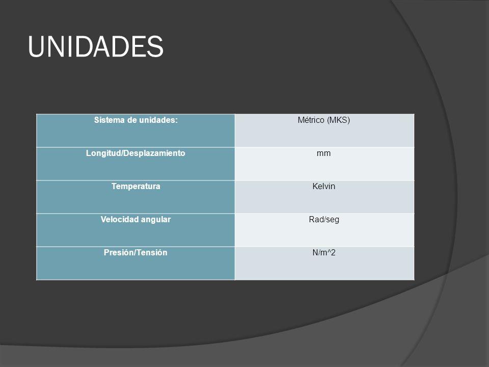UNIDADES Sistema de unidades:Métrico (MKS) Longitud/Desplazamientomm TemperaturaKelvin Velocidad angularRad/seg Presión/TensiónN/m^2