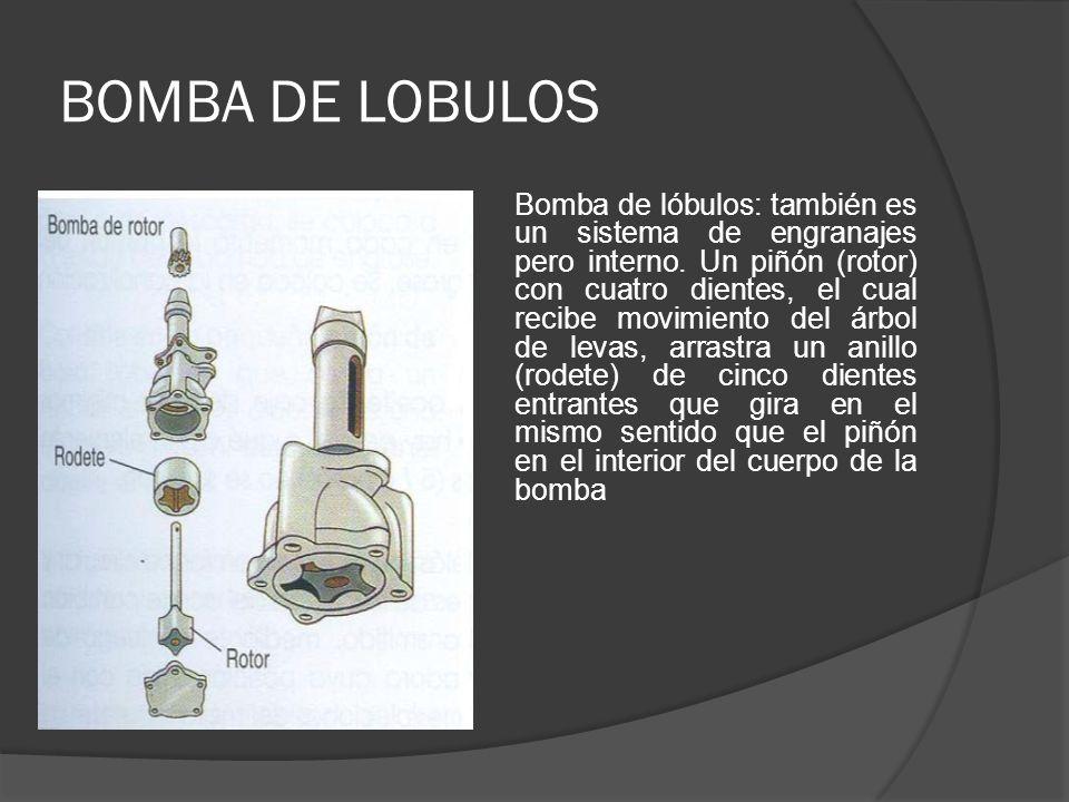 BOMBA DE LOBULOS Bomba de lóbulos: también es un sistema de engranajes pero interno. Un piñón (rotor) con cuatro dientes, el cual recibe movimiento de