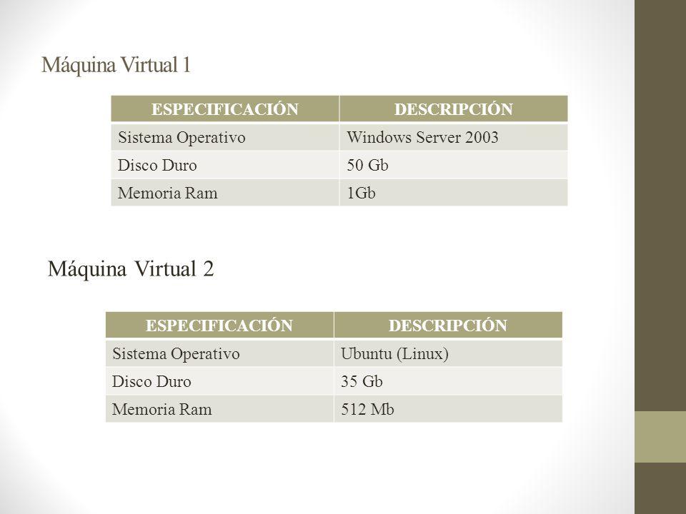 Máquina Virtual 1 Máquina Virtual 2 ESPECIFICACIÓNDESCRIPCIÓN Sistema OperativoWindows Server 2003 Disco Duro50 Gb Memoria Ram1Gb ESPECIFICACIÓNDESCRIPCIÓN Sistema OperativoUbuntu (Linux) Disco Duro35 Gb Memoria Ram512 Mb