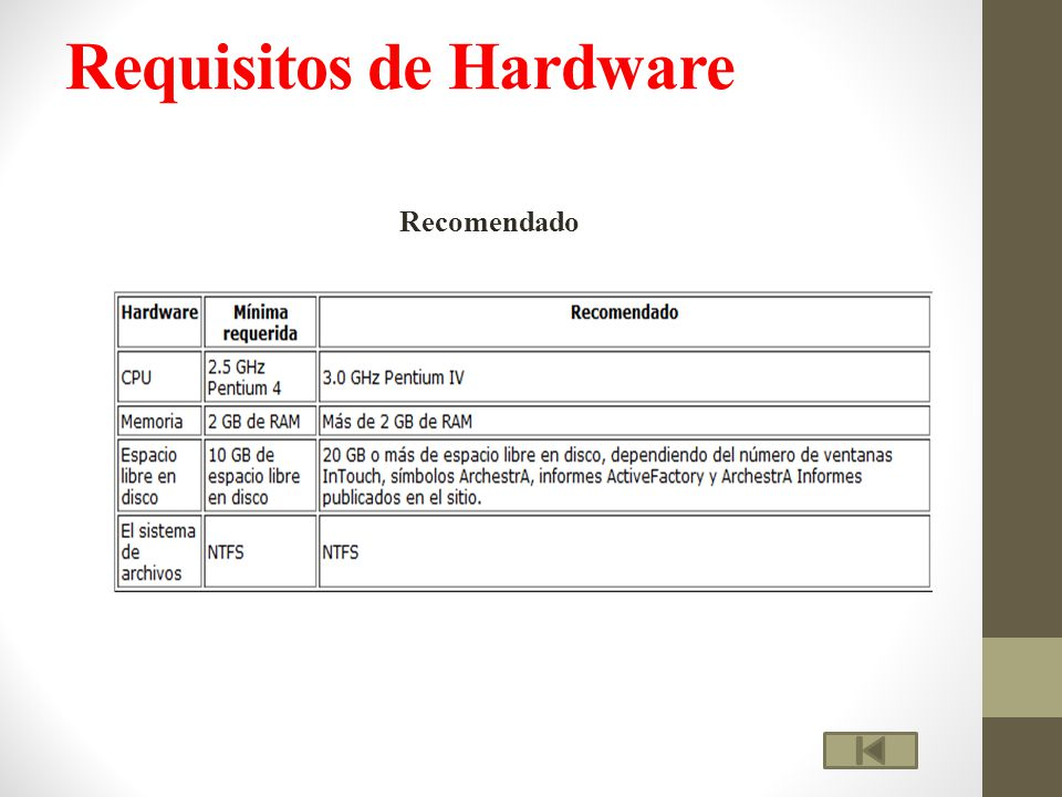 Requisitos de Hardware Recomendado