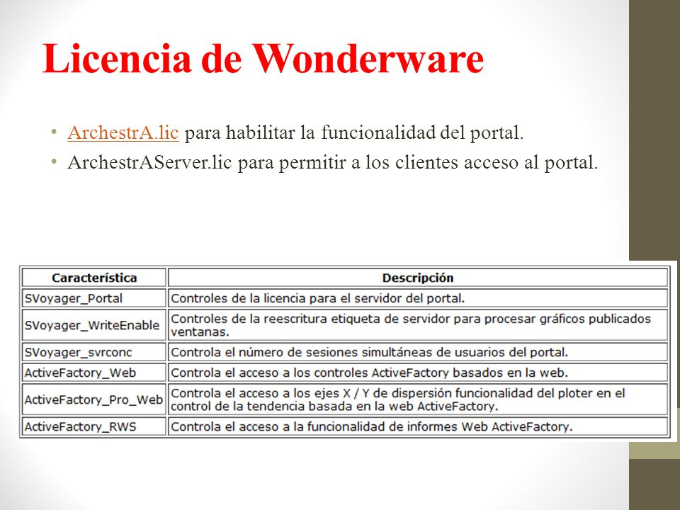 Licencia de Wonderware ArchestrA.lic para habilitar la funcionalidad del portal. ArchestrA.lic ArchestrAServer.lic para permitir a los clientes acceso