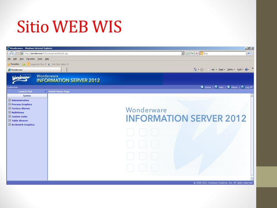 Sitio WEB WIS