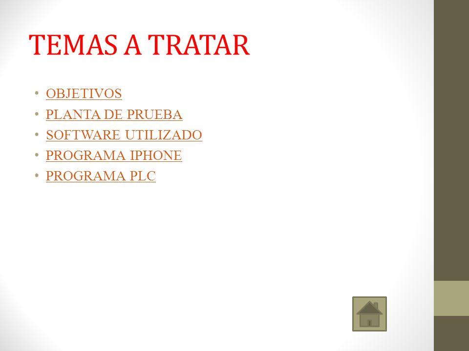 TEMAS A TRATAR OBJETIVOS PLANTA DE PRUEBA SOFTWARE UTILIZADO PROGRAMA IPHONE PROGRAMA PLC