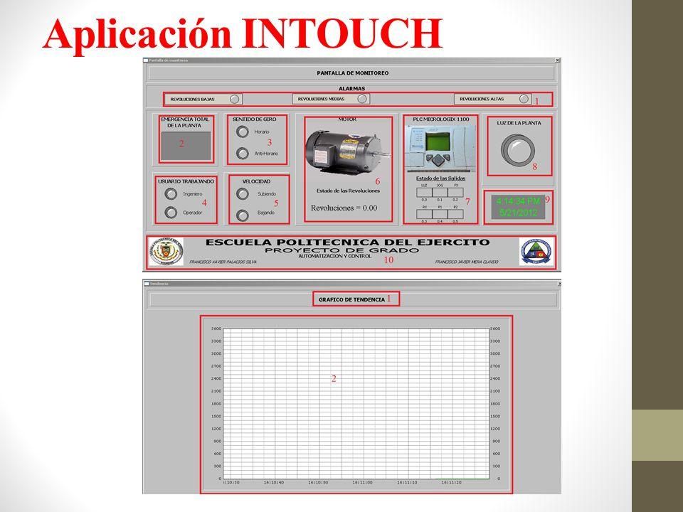 Aplicación INTOUCH