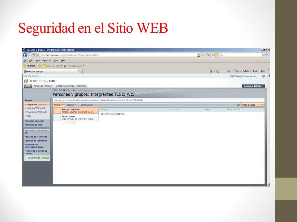 Seguridad en el Sitio WEB
