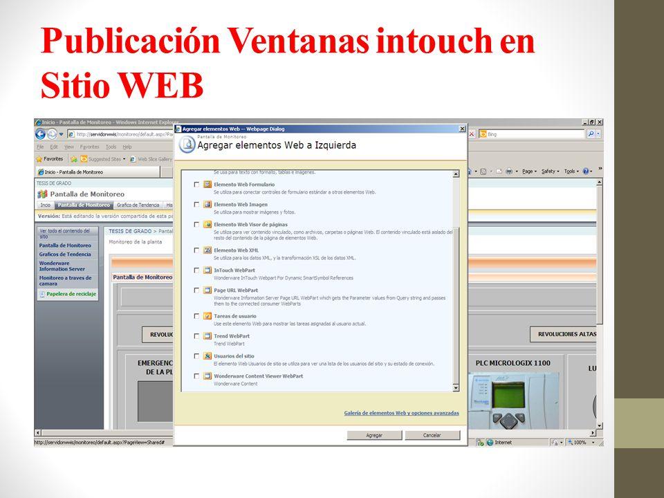 Publicación Ventanas intouch en Sitio WEB