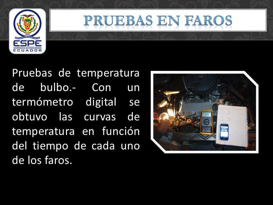 Pruebas de temperatura de bulbo.- Con un termómetro digital se obtuvo las curvas de temperatura en función del tiempo de cada uno de los faros.