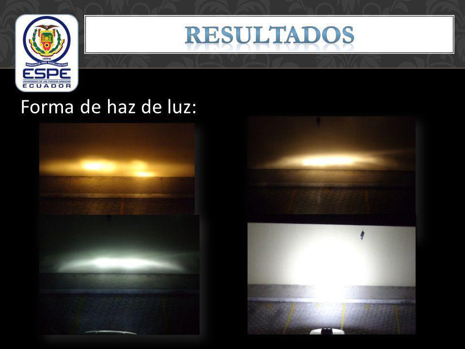 Forma de haz de luz: