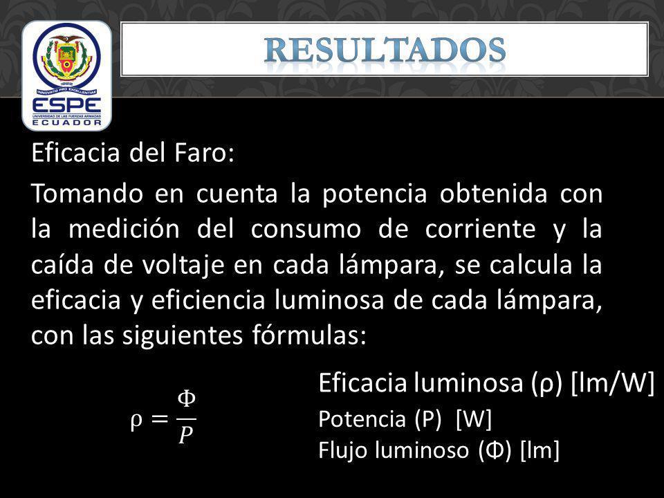 Eficacia del Faro: Tomando en cuenta la potencia obtenida con la medición del consumo de corriente y la caída de voltaje en cada lámpara, se calcula l