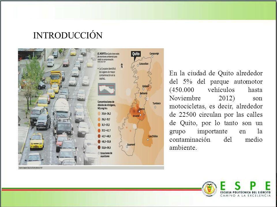 En la ciudad de Quito alrededor del 5% del parque automotor (450.000 vehículos hasta Noviembre 2012) son motocicletas, es decir, alrededor de 22500 ci