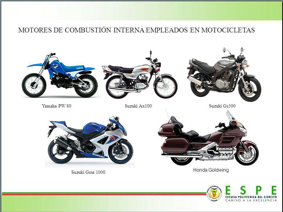 MOTORES DE COMBUSTIÓN INTERNA EMPLEADOS EN MOTOCICLETAS Yamaha PW 80Suzuki Ax100Suzuki Gs500 Suzuki Gsxr 1000 Honda Goldwing