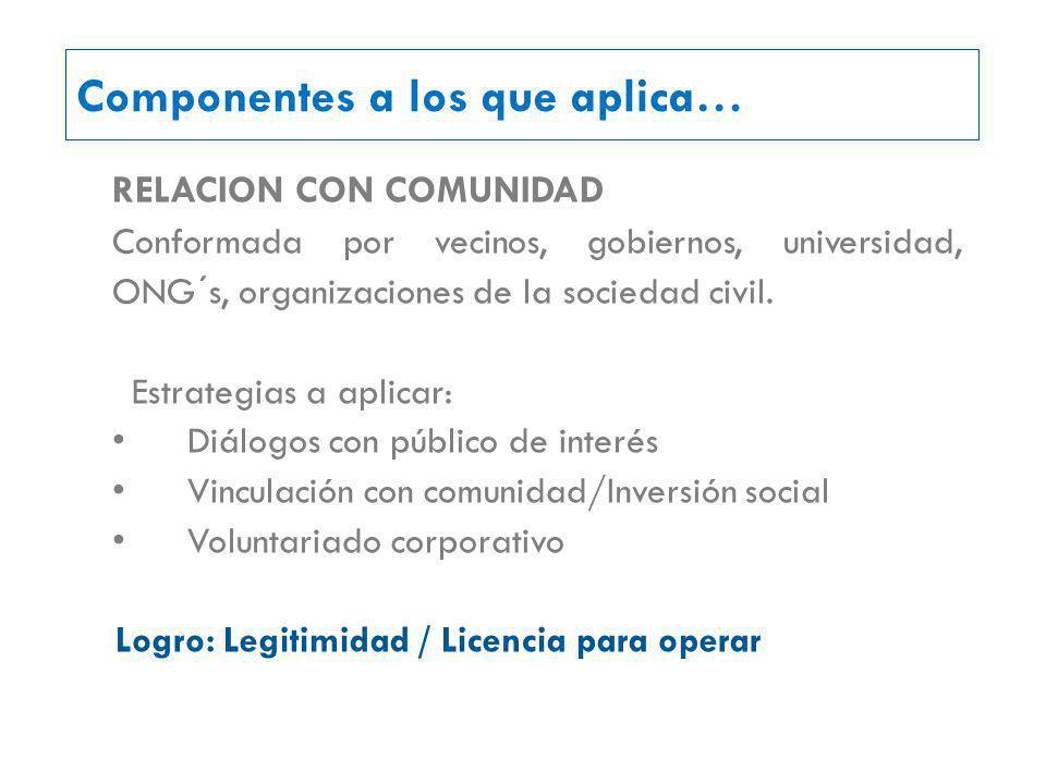RELACION CON CONSUMIDORES Nuevo Código de Marketing Responsable (CCI – España) Nuevos conceptos publicitarios en la comunicación: No sexismo ni discri