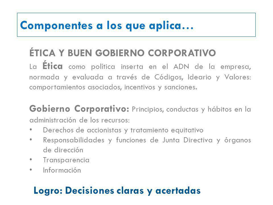 ÉTICA Y BUEN GOBIERNO CORPORATIVO La Ética como política inserta en el ADN de la empresa, normada y evaluada a través de Códigos, Ideario y Valores: comportamientos asociados, incentivos y sanciones.
