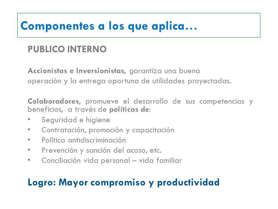PUBLICO INTERNO Accionistas e Inversionistas, garantiza una buena operación y la entrega oportuna de utilidades proyectadas.