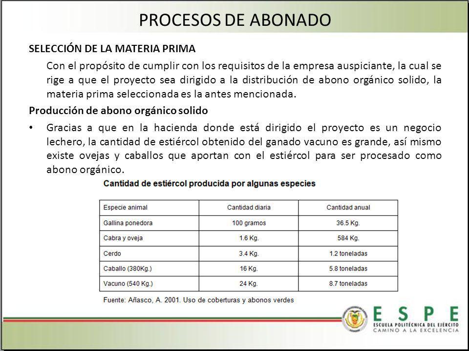 SELECCIÓN DE LA MATERIA PRIMA Con el propósito de cumplir con los requisitos de la empresa auspiciante, la cual se rige a que el proyecto sea dirigido a la distribución de abono orgánico solido, la materia prima seleccionada es la antes mencionada.