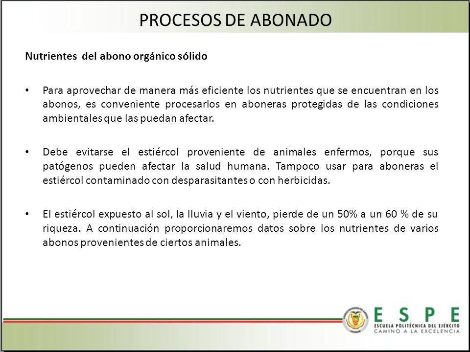 Nutrientes del abono orgánico sólido Para aprovechar de manera más eficiente los nutrientes que se encuentran en los abonos, es conveniente procesarlos en aboneras protegidas de las condiciones ambientales que las puedan afectar.