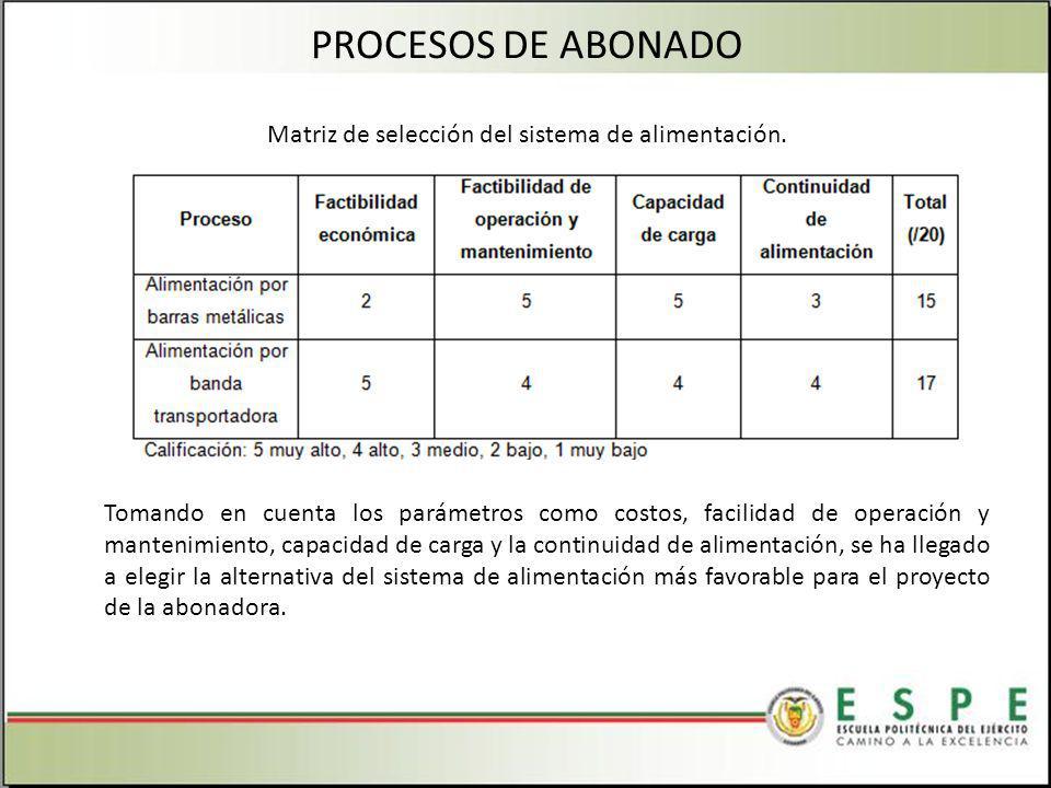 Matriz de selección del sistema de alimentación.