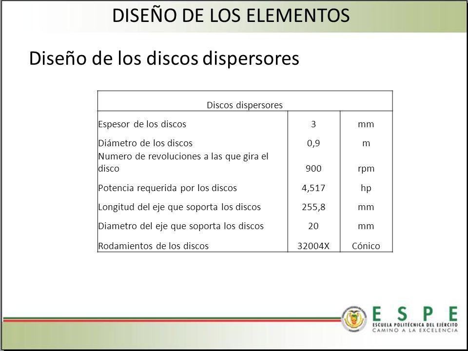 Diseño de los discos dispersores DISEÑO DE LOS ELEMENTOS Discos dispersores Espesor de los discos3mm Diámetro de los discos0,9m Numero de revoluciones a las que gira el disco900rpm Potencia requerida por los discos4,517hp Longitud del eje que soporta los discos255,8mm Diametro del eje que soporta los discos20mm Rodamientos de los discos32004XCónico