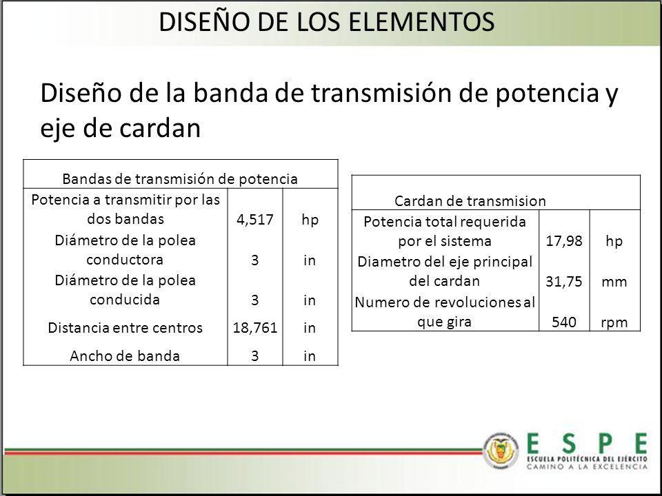 Diseño de la banda de transmisión de potencia y eje de cardan DISEÑO DE LOS ELEMENTOS Bandas de transmisión de potencia Potencia a transmitir por las dos bandas4,517hp Diámetro de la polea conductora3in Diámetro de la polea conducida3in Distancia entre centros18,761in Ancho de banda3in Cardan de transmision Potencia total requerida por el sistema17,98hp Diametro del eje principal del cardan31,75mm Numero de revoluciones al que gira540rpm