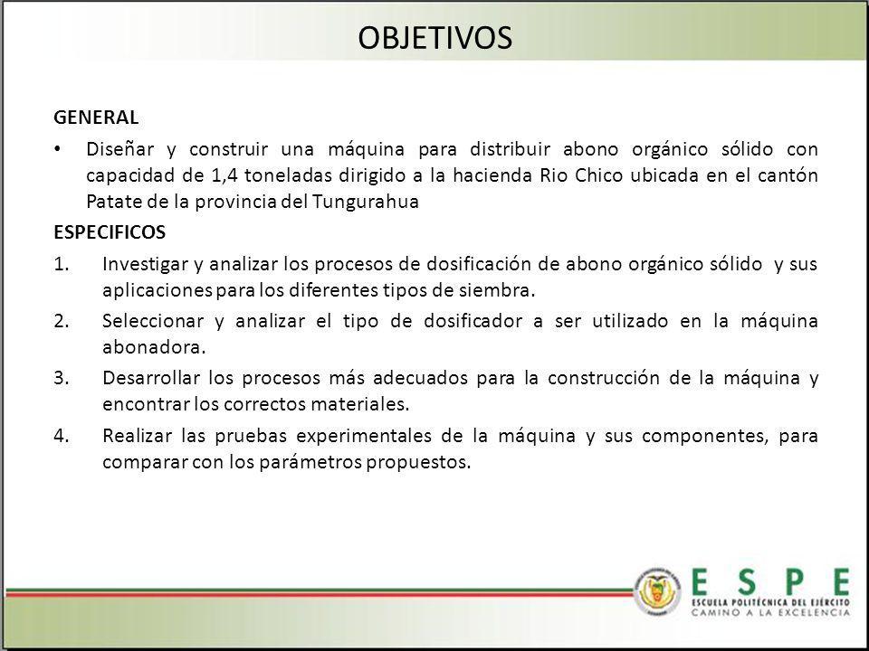 DISEÑO DE LA MAQUINA DISTRIBUIDORA DE ABONO 3.
